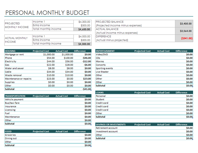 Personal Monthly Budget Version 2